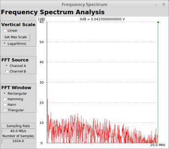 Noise Spectrum