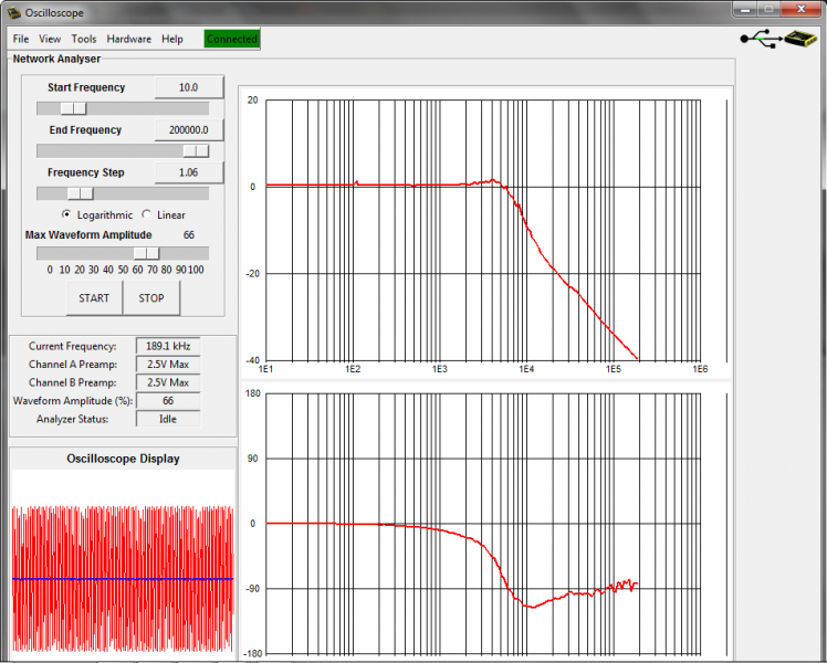 Bode Plotter (Network Analyzer)